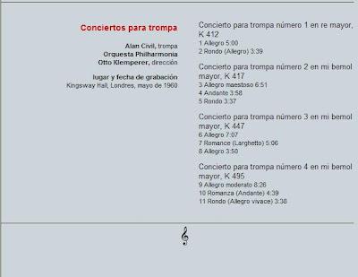 Mozart - Col. El País 250 Aniversario-(2006)-15-Conciertos para trompa-contenido