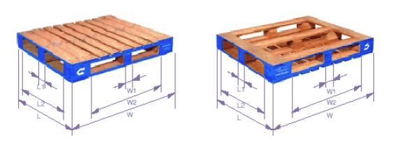 Chep Pallet Dimensions Standard Size Image Mag