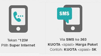 Cara Daftar Paket Internet IM3 Indosat Termurah