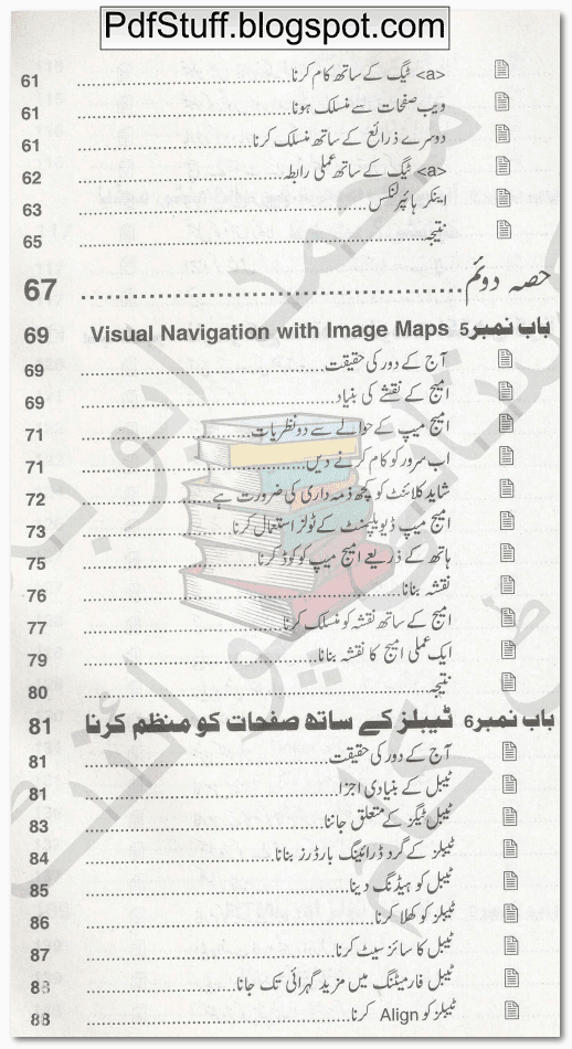 contents of HTML and XML Urdu Tutorial Book