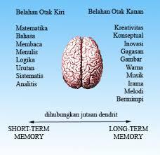 images CIKGU SHAM BERBAGI