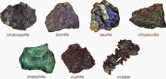 Why is uranium used for hookup rocks