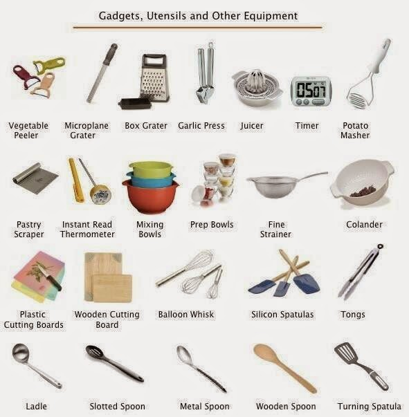 Types of utensils for the kitchen