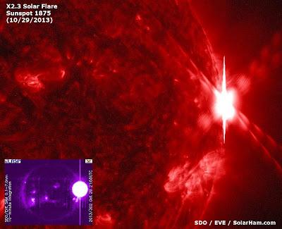 LLAMARADA SOLAR CLASE X2.3, 29 DE OCTUBRE 2013