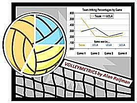 VolleyMetrics