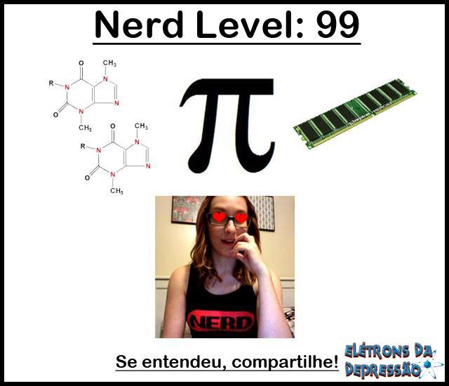 Teste seu Nerd Level