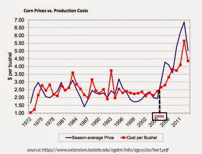 what is real cost in economics