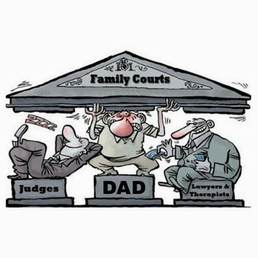 Juzgados Nazis de Familia