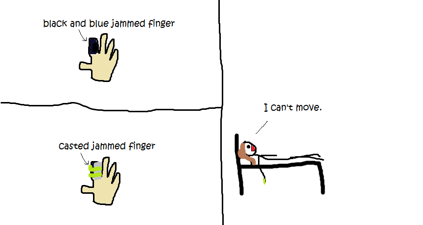 how to fix a jammed finger from basketball