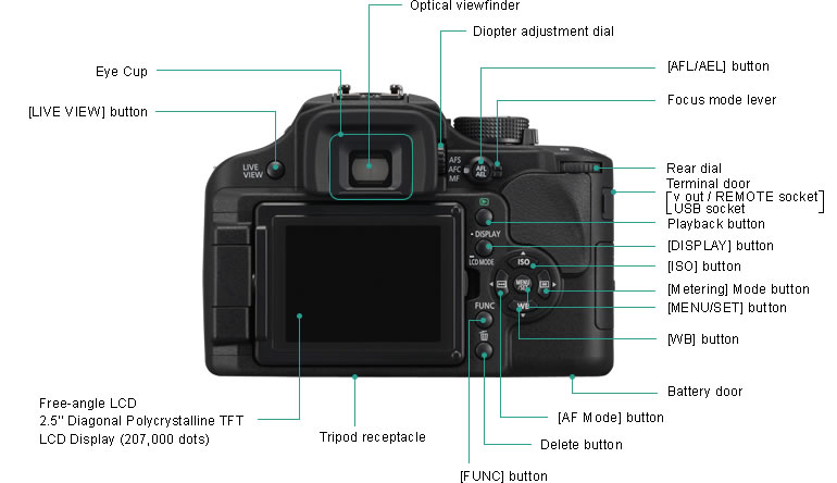 PHOTOGRAPHIC CENTRAL Panasonic Lumix DMC L10 DSLR Review