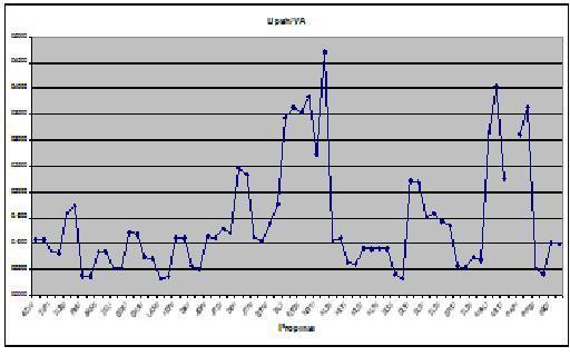 Menyebar indikator perdagangan