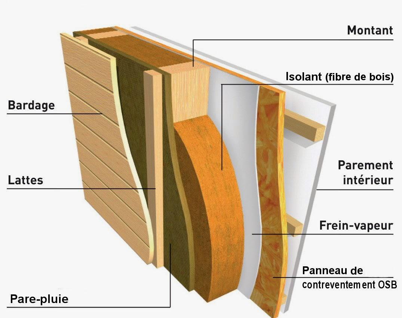 Isolation cabane en bois