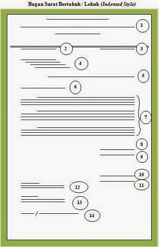 Contoh Format Surat Bentuk Menggantung (Hanging Paragraph Style)