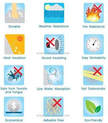 Tấm xi măng cemboard có các đặc tính như bền, chống cháy, chống nước, cách nhiệt, cách âm, dễ dàng thi công, chống mối,..
