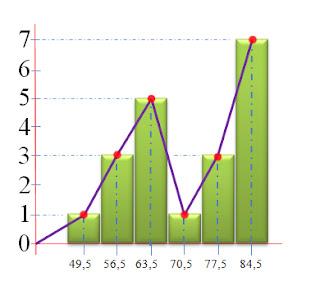 Distribusi frekuensi 115060207111004haries blog grafik ogive ccuart Choice Image