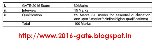 ONGC Gate 2016 || http://2016-gate.blogspot.in/