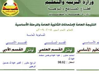 النتيجة العامة لامتحانات الثانوية العامة والمرحلة الاساسية 2012 في اليمن