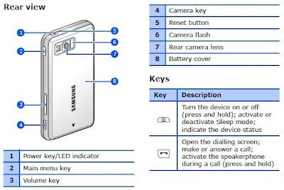 Инструкцию По Эксплуатации Samsung I900