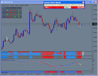 Is it easy to learn forex trading