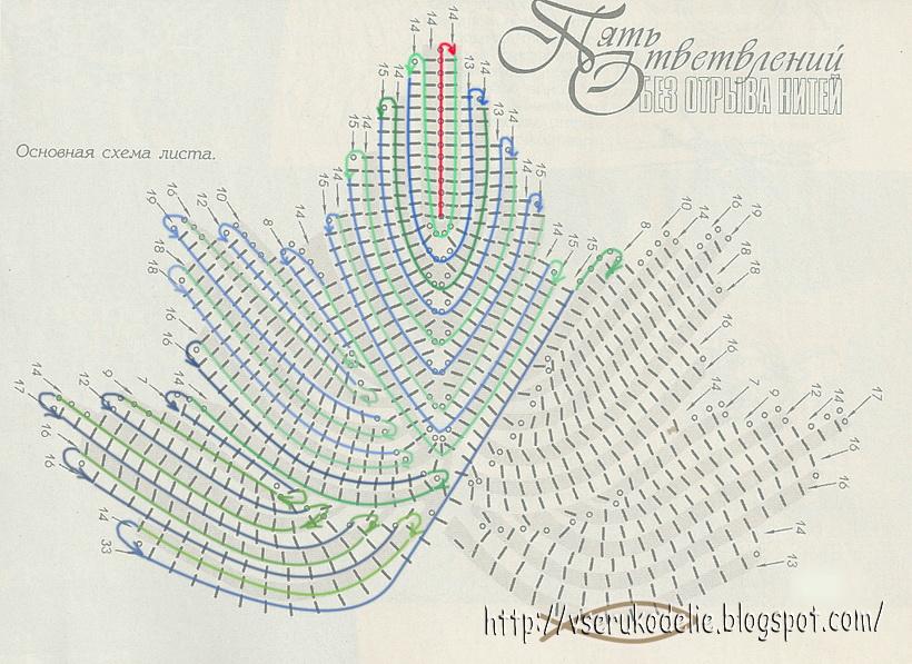 Вязание крючком ирландское кружево листочки 74