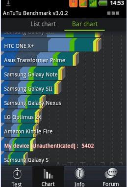 Smartphone Termurah 400ribuan   Hp Cross A25