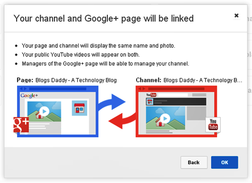 channel and Google+ page
