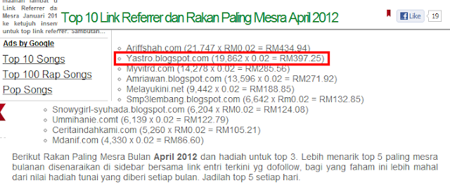 Buat Duit Online :Top 10 Referral Denaihati April 2012