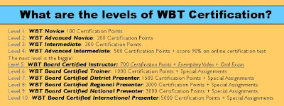 whole brain teaching, whole brain teaching certification levels