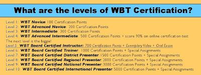 whole brain teaching, whole brain teaching certification levels