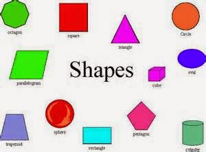 Shapes from Google