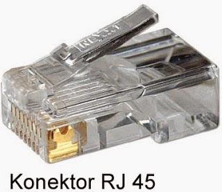 Connector Rj45