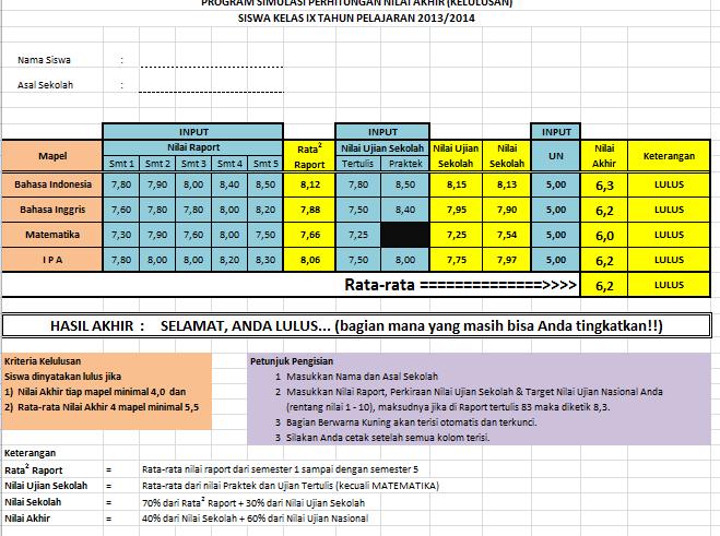 simulasi perhitungan nilai akhir ujian tahun 2014