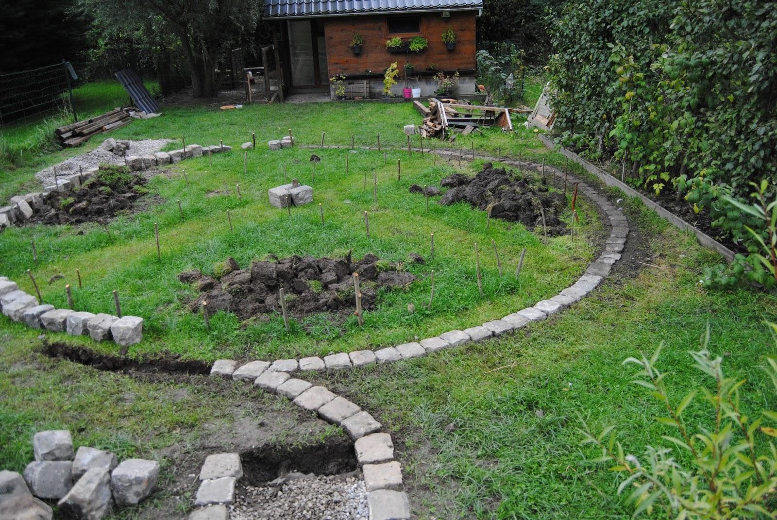 C 39 est le moment notre vie change permaculture notre for Permaculture jardin