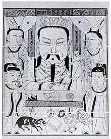 Cai Lun Ts'ai Lun - Penemu Kertas