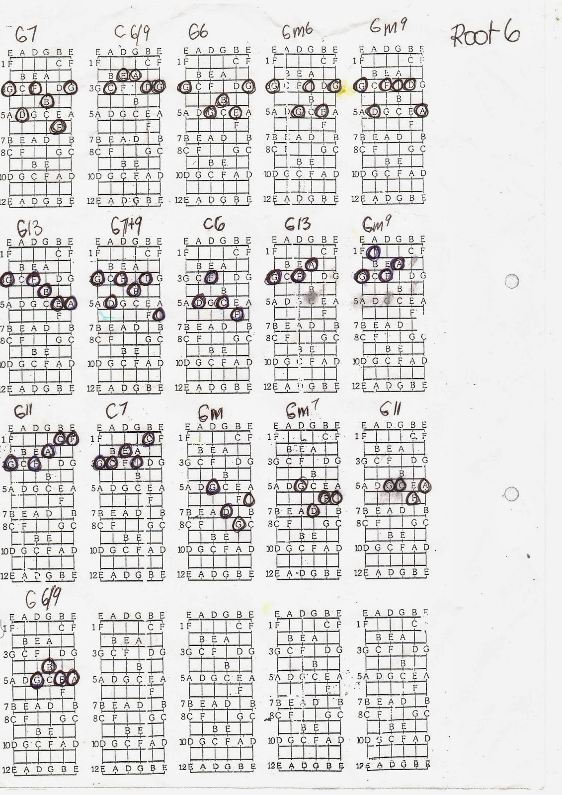Rock Guitar Method 2013