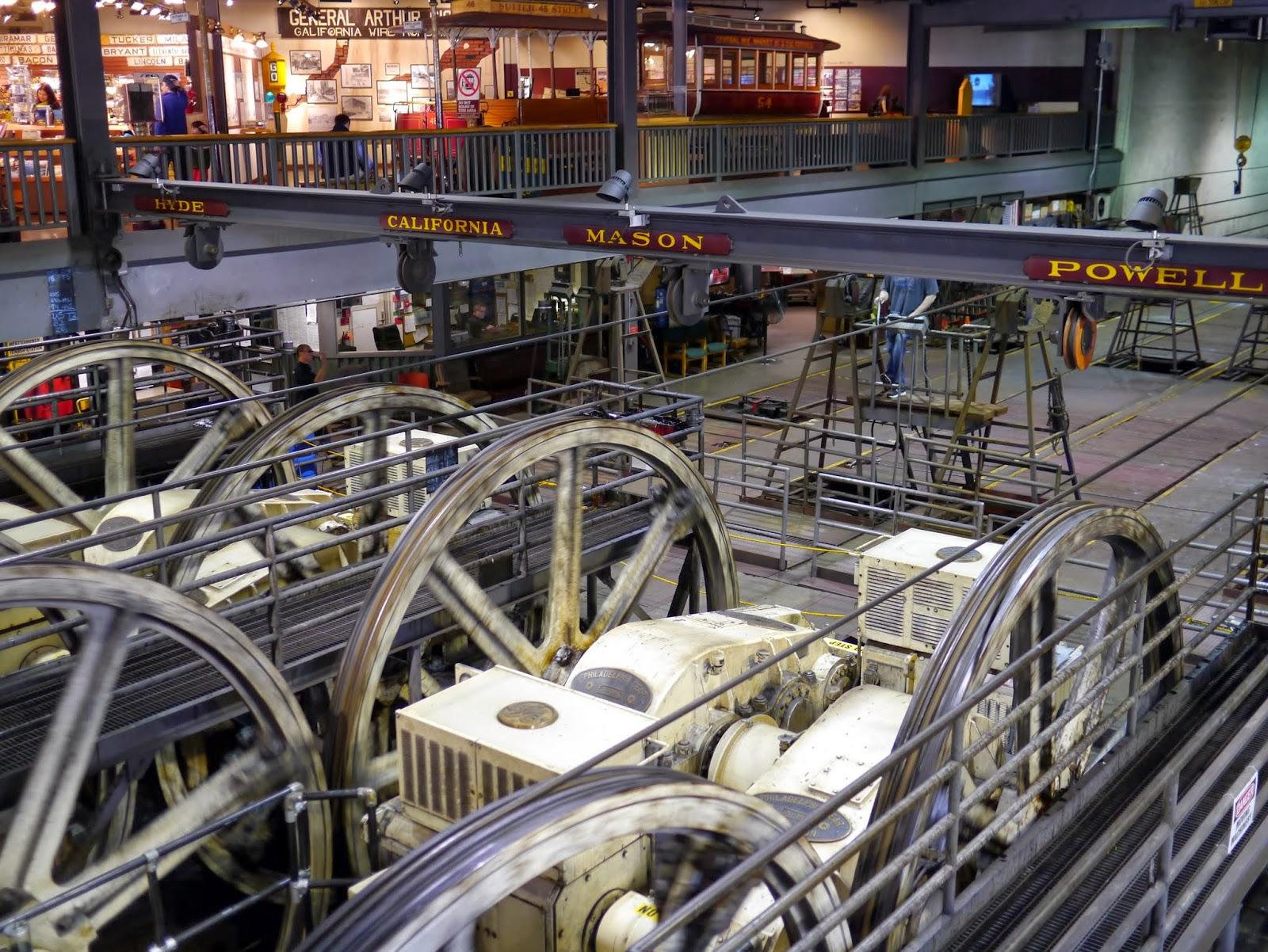 san francisco cable car mechanism San Francisco Cable Car Museum