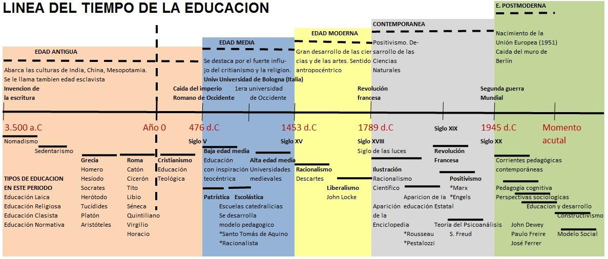 Dise o y elaboraci n de recursos didacticos for Arquitectura para la educacion pdf