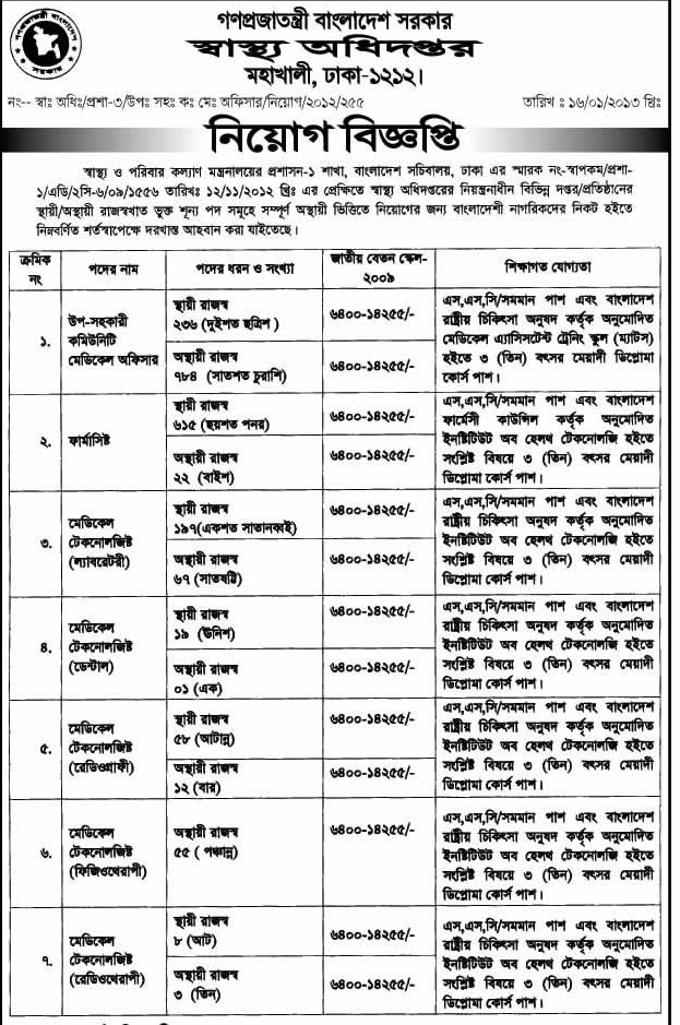 Including Post Of Medical Technologist (Pharmacy, Laboratory,  Physiotherapy, Radiology , Dental U0026 Radiotherapy ) U0026 Medical Assistant  Under DGHS.