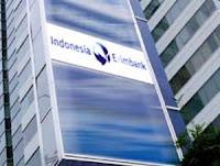 Lowongan Kerja Indonesia Eximbank