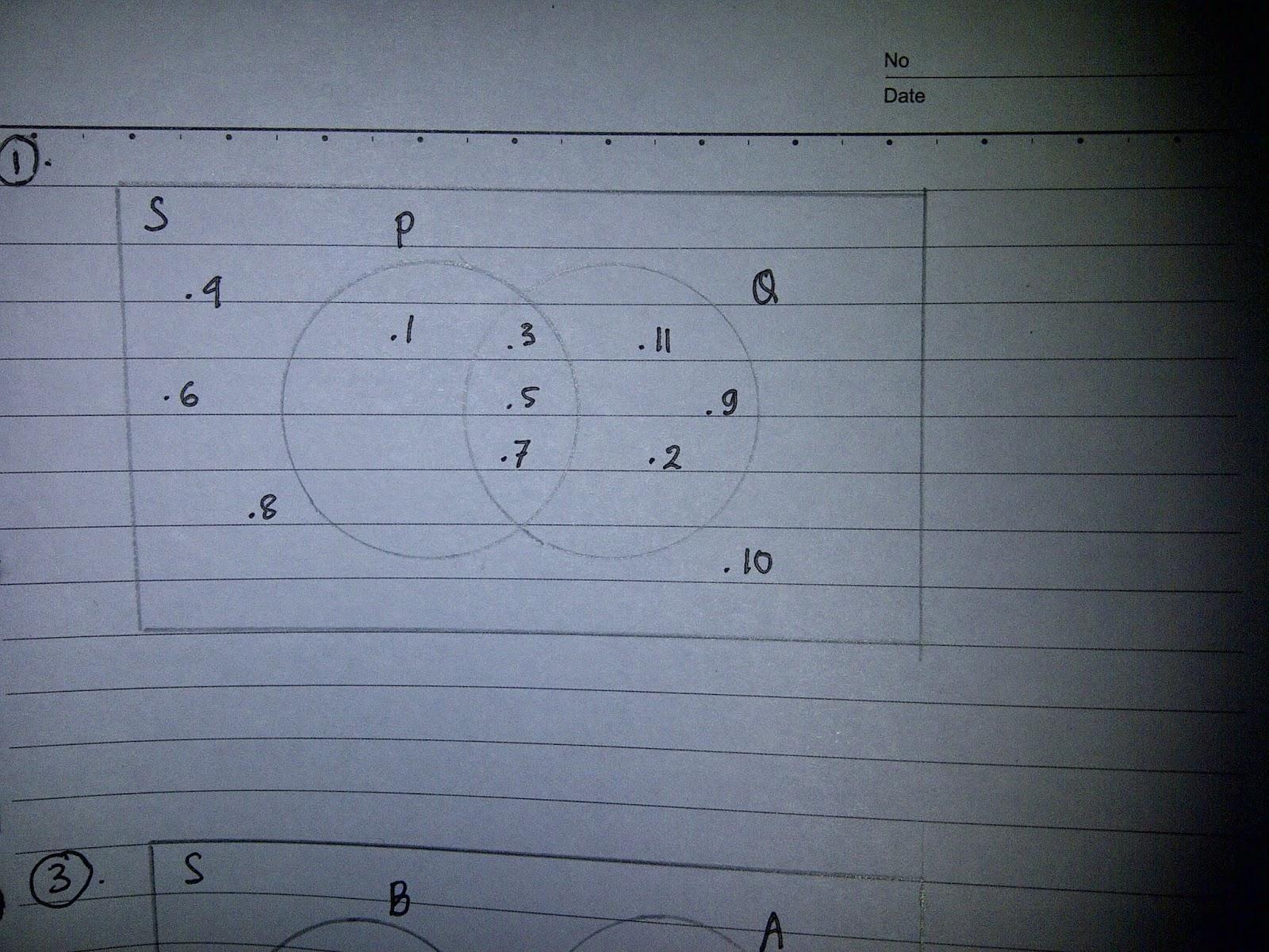 About me tugas 9 diagram venn dan bilangan lihat diagram venn disamping ini tentukan a nt b nu c nt n u ccuart Image collections