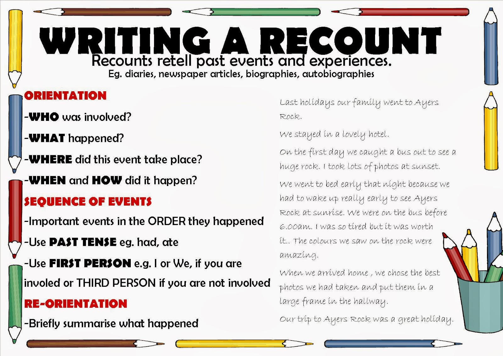 a personal recount about going to england Primary resources - free worksheets, lesson plans and teaching ideas for primary and elementary teachers.