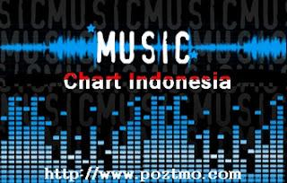tangga lagu terbaru indonesia minggu ini.jpg