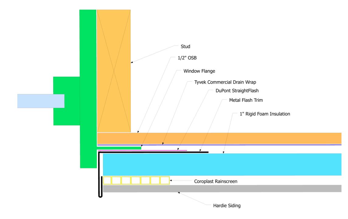 Modern Exterior Window Trim modern hardie siding details w/ exterior rigid foam - fine