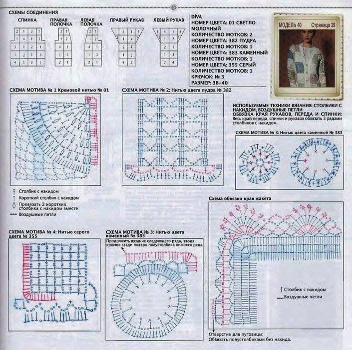 Вязание крючком в стиле пэчворк схемы с подробным описанием 91