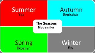 İngilizce mevsimler ve mevsimlerin türkçe anlamları