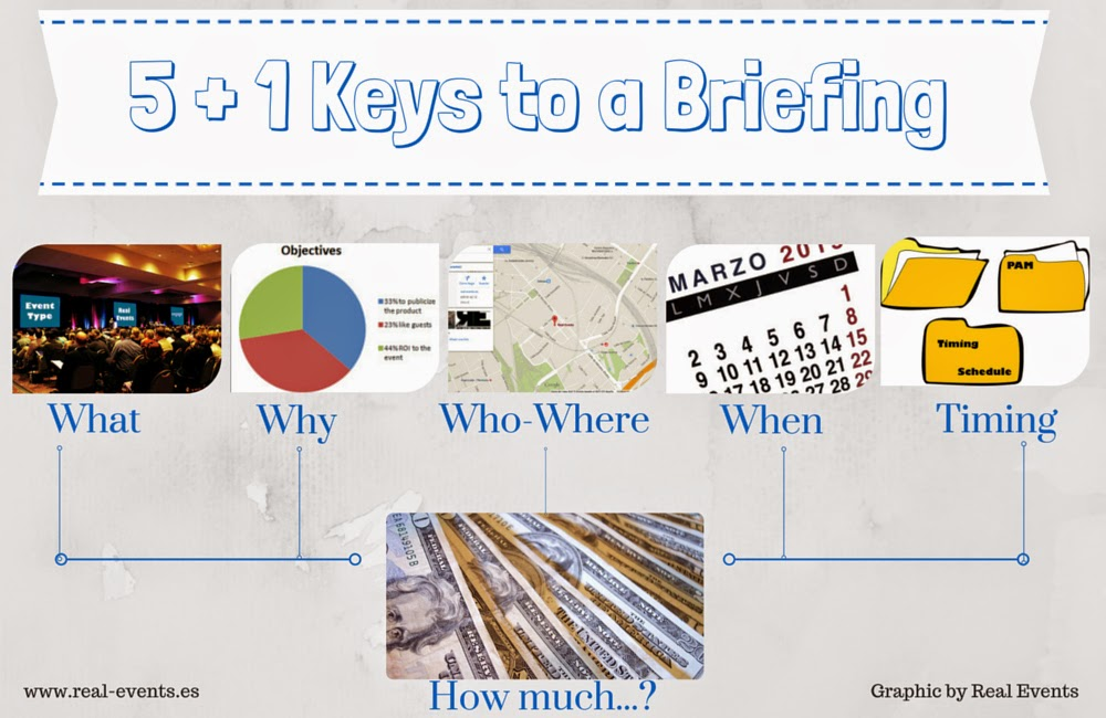 5 keys to a briefing