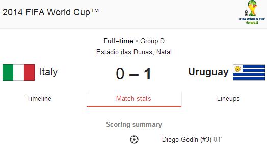 Hasil Pertandingan Italia vs Uruguay