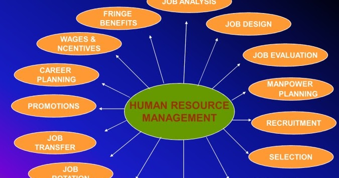 difference between personnel manager and hr Effective hr management of employees is a modern version of what used to be called personnel management although there are overlaps between hr management of employees and personnel.