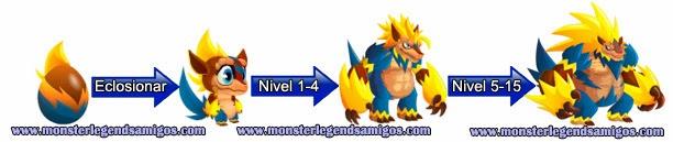 imagen del crecimiento del monster bonbon