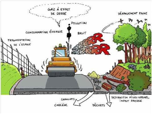 Bleau un carrefour routier dangereux et pollu for Protector parking carrefour